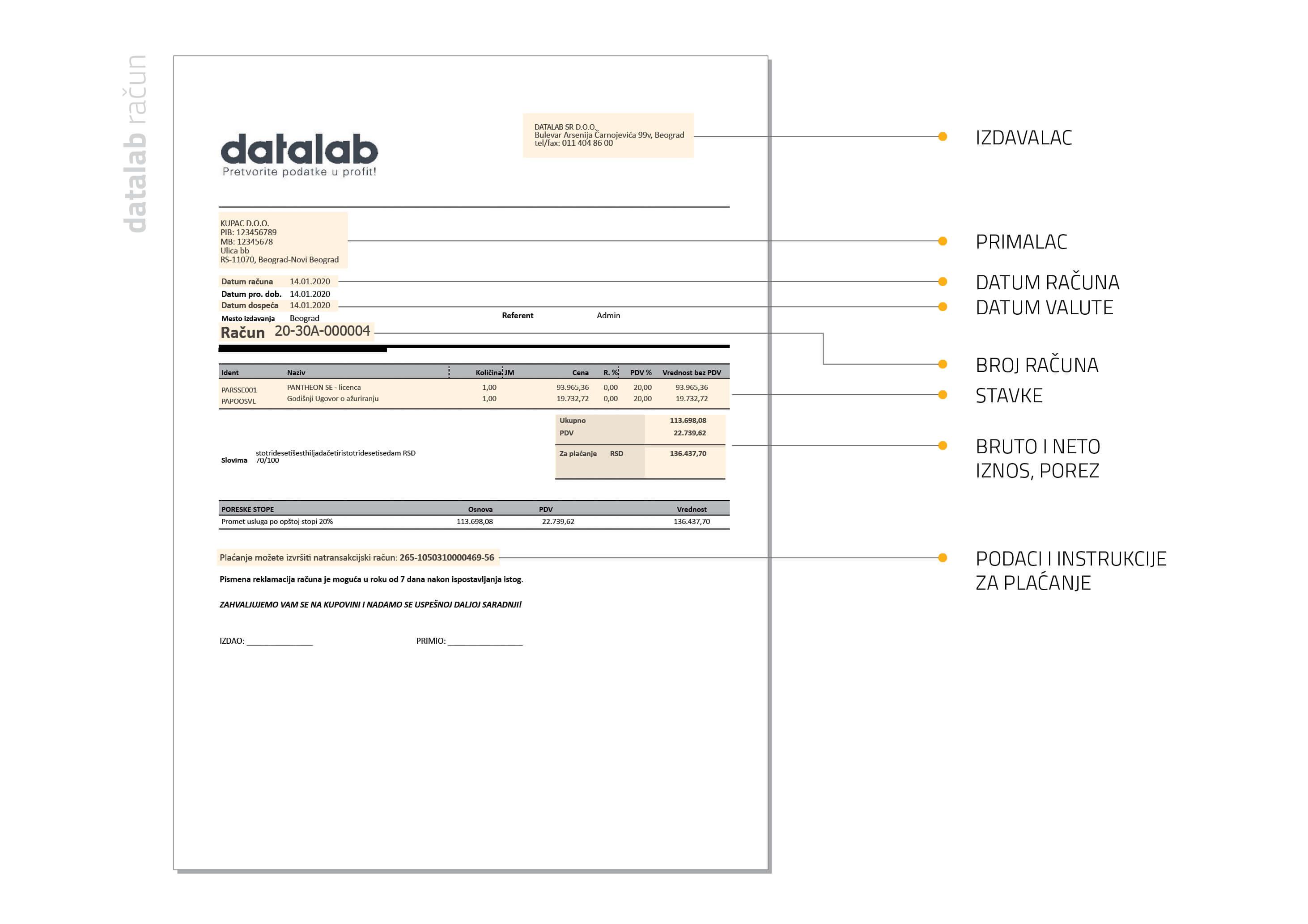 Datalab račun eKnjiženje